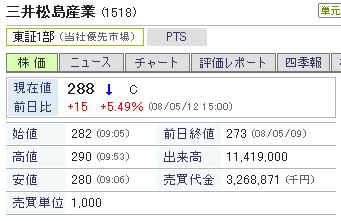 1518-20080512